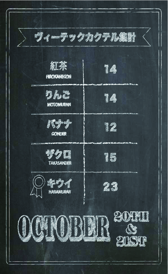 イメージ黒板